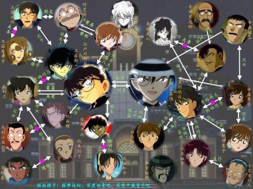 知道江户川柯南就是工藤新一的九个人,基本上就不在一个世界...